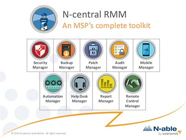 N-central RMM toolkit icons