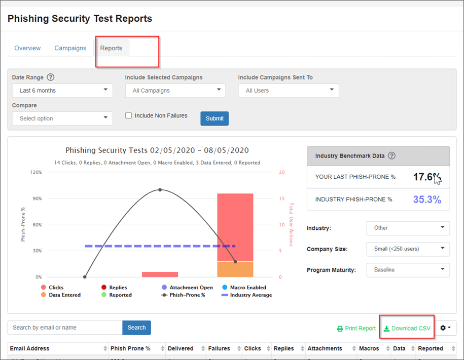 Screenshot of the ISA Assets interface